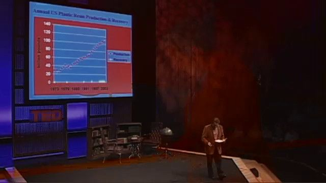 UR Samtiden - TED Talks : Hav av plast