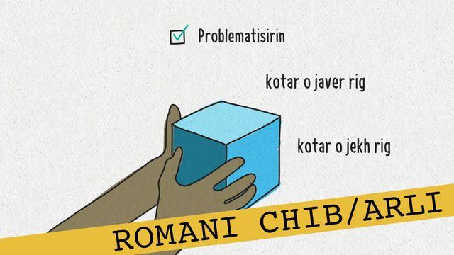 Förstå kunskapskraven - romani chib/arli : Nyanserade resonemang och komplexa samband