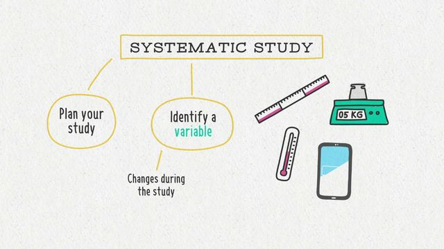 Förstå kunskapskraven - engelska : Frågeställningar för systematiska undersökningar