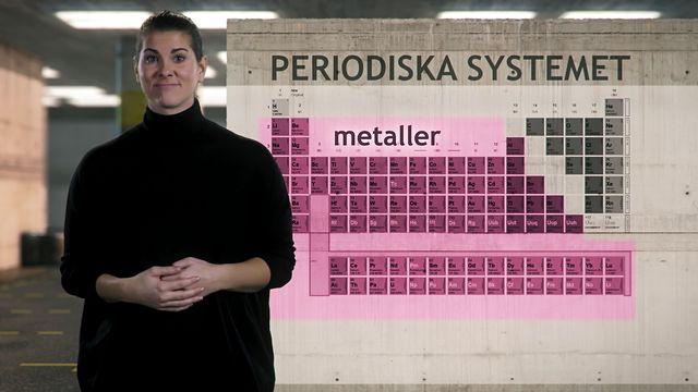 NO-land : Periodiska systemet