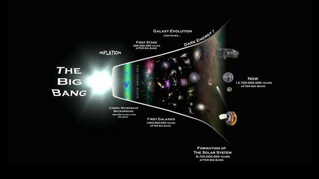 UR Samtiden - Astrofysikens stora frågor : Att förstå universum