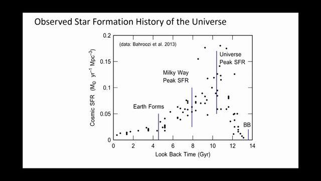 UR Samtiden - Astrofysikens stora frågor : Nya sätt att förstå jorden, solen och stjärnorna
