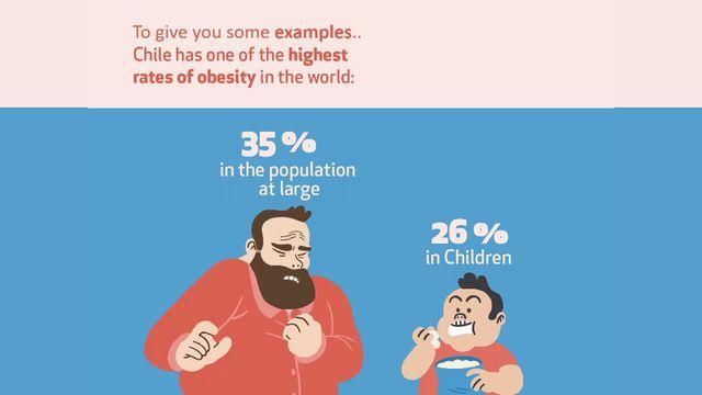 UR Samtiden - EAT 2018 : Hälsosamma förändringar i Chile