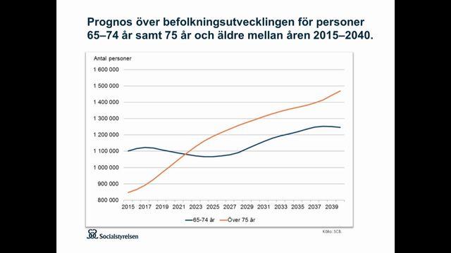 UR Samtiden - Drogfokus 2018 : Riskbruk och missbruk bland sextioplussare